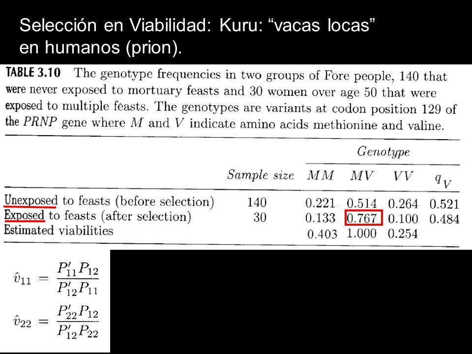 Selección en Viabilidad: Kuru: vacas locas en humanos (prion).