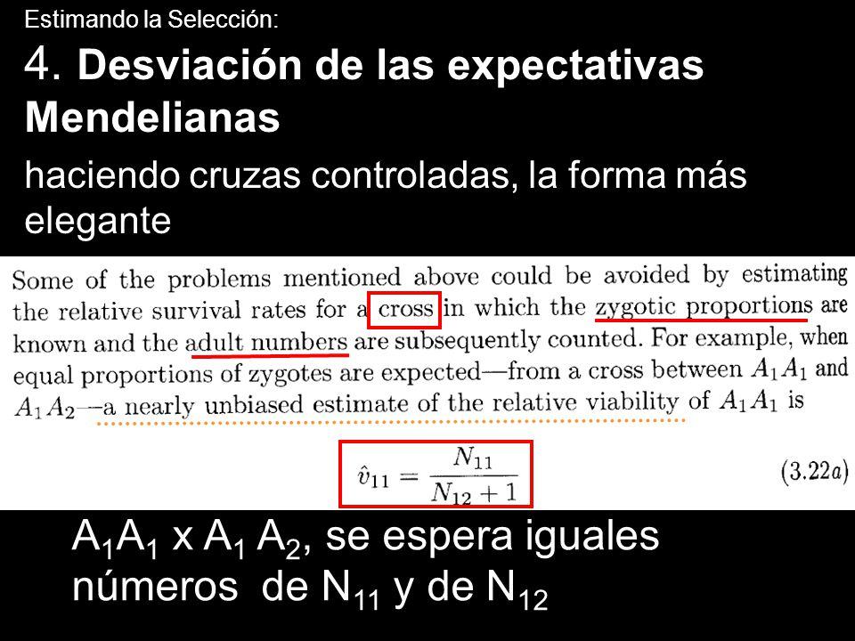 4. Desviación de las expectativas Mendelianas