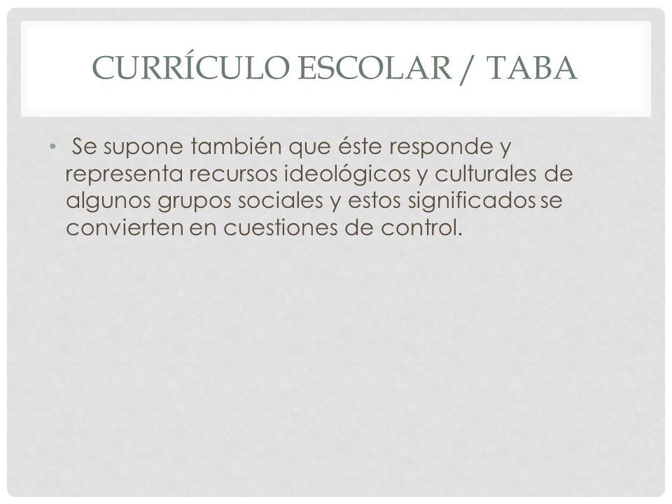 Currículo escolar / Taba