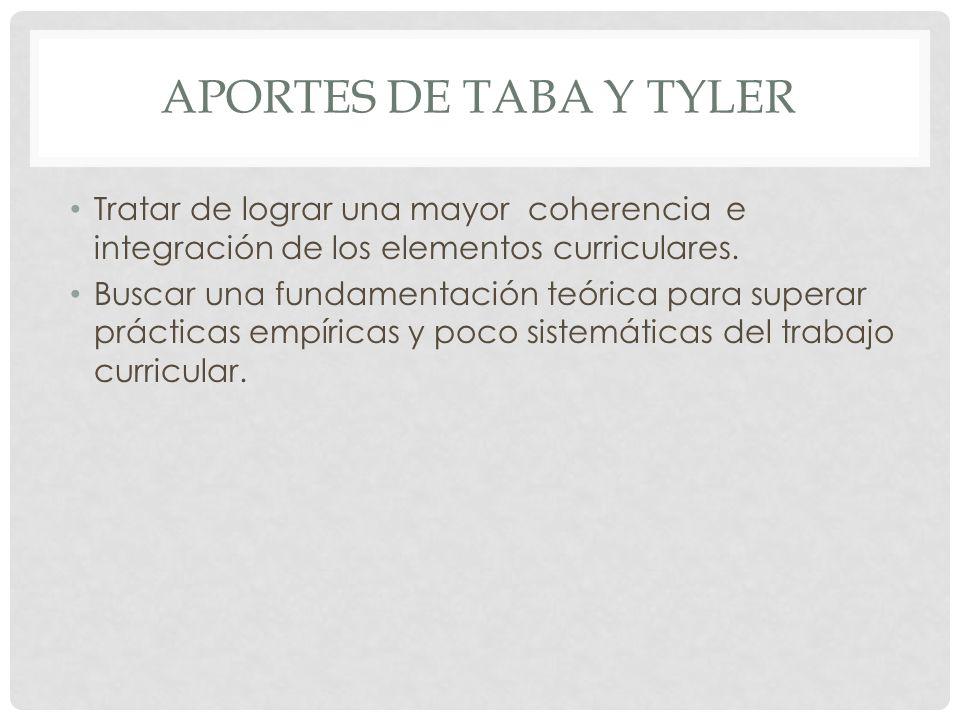 Aportes de Taba y Tyler Tratar de lograr una mayor coherencia e integración de los elementos curriculares.
