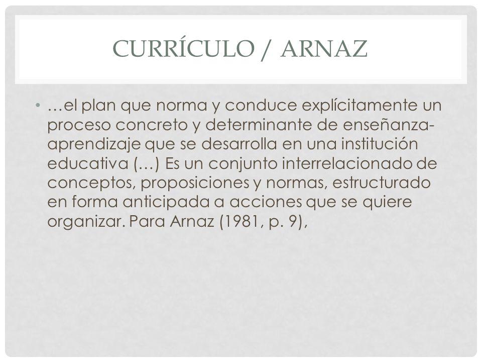 Currículo / Arnaz