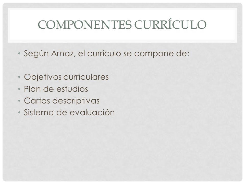 Componentes currículo