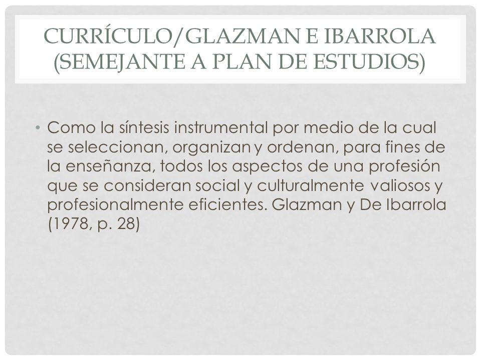 Currículo/Glazman e Ibarrola (semejante a Plan de Estudios)
