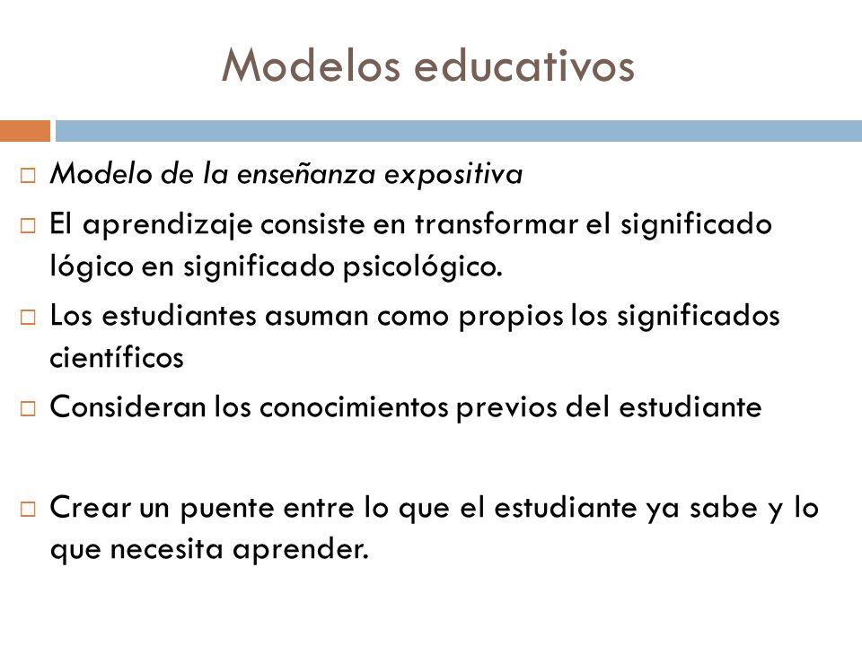 Modelos educativos Modelo de la enseñanza expositiva