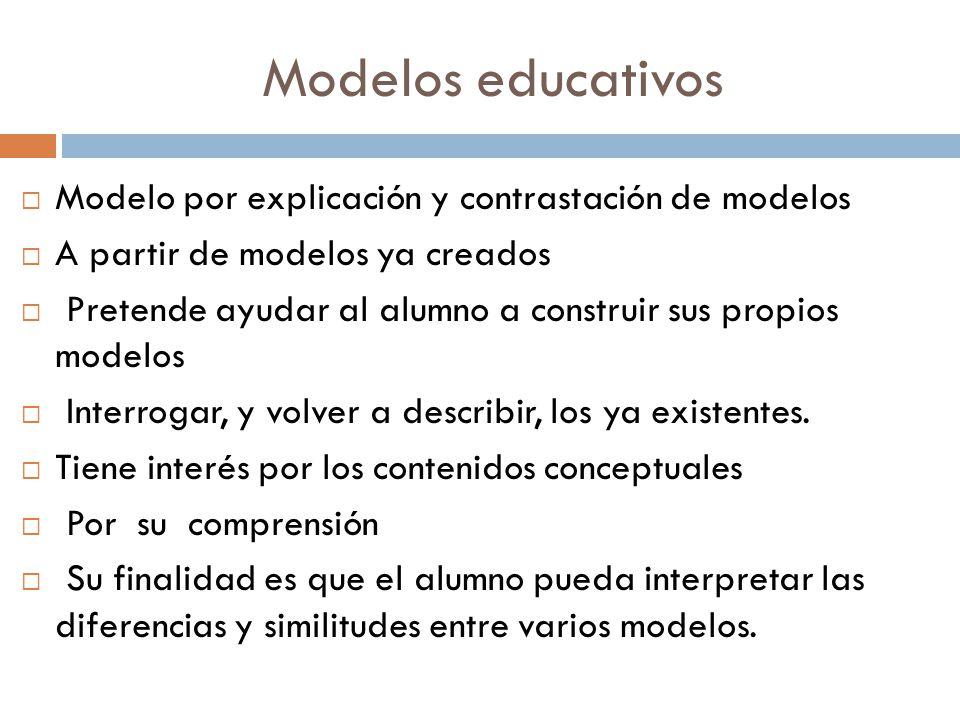 Modelos educativos Modelo por explicación y contrastación de modelos