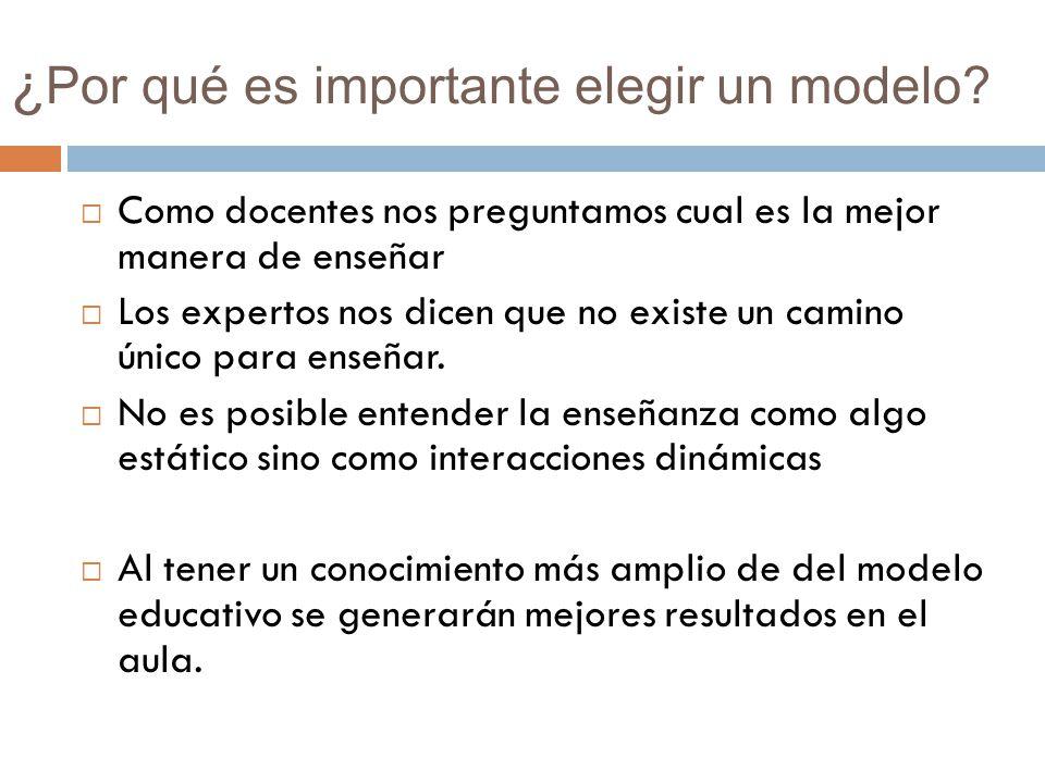 ¿Por qué es importante elegir un modelo