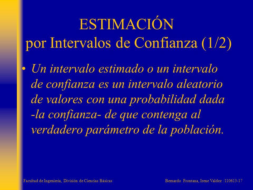 ESTIMACIÓN por Intervalos de Confianza (1/2)
