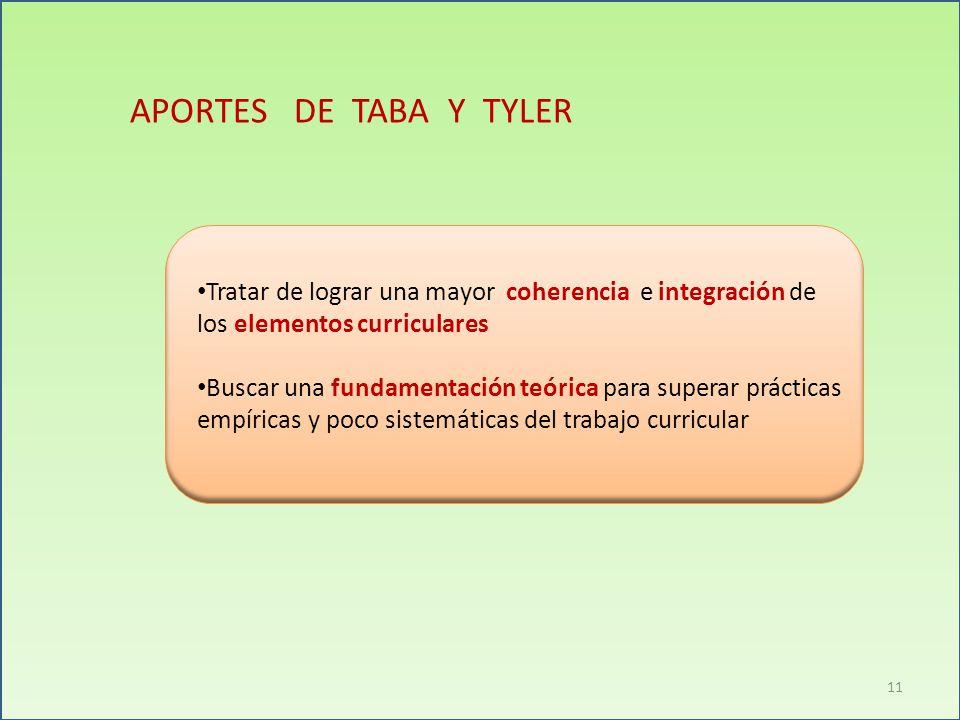 APORTES DE TABA Y TYLER Tratar de lograr una mayor coherencia e integración de. los elementos curriculares.