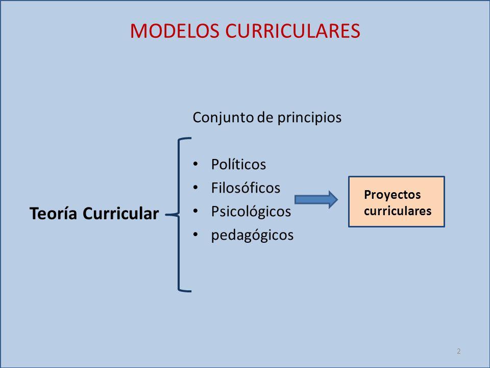 MODELOS CURRICULARES Teoría Curricular Conjunto de principios