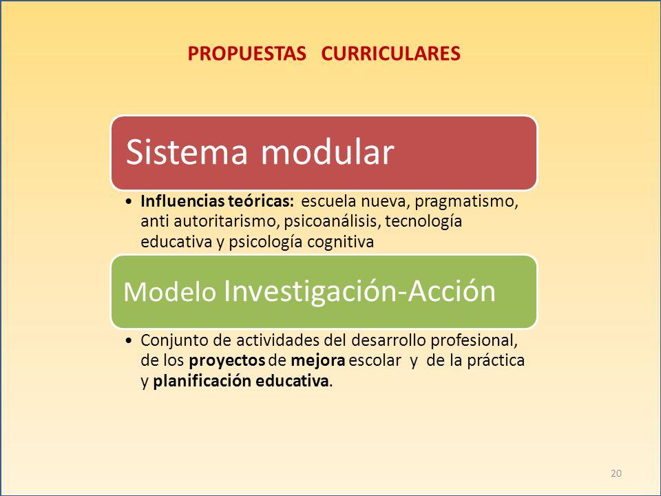 Sistema modular Modelo Investigación-Acción PROPUESTAS CURRICULARES
