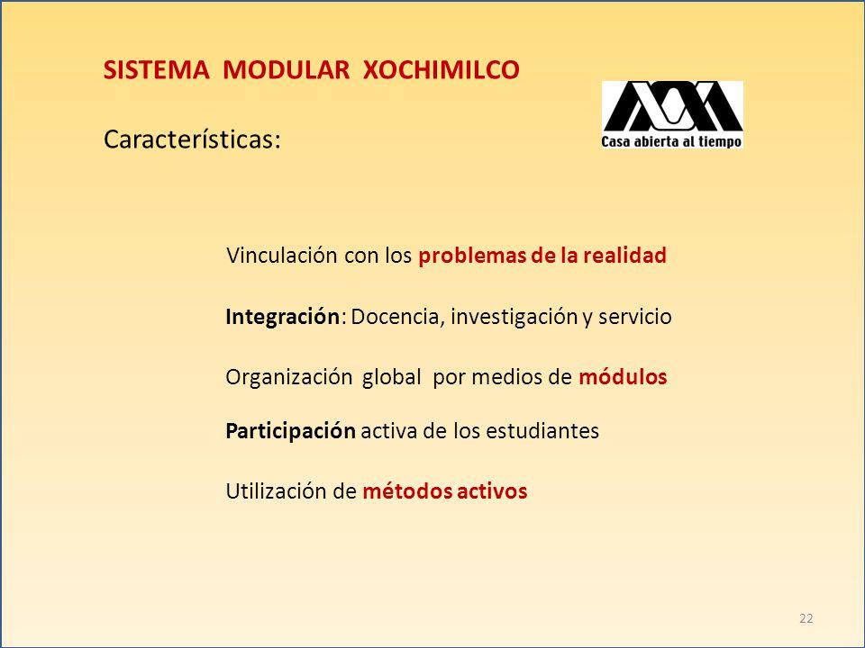 SISTEMA MODULAR XOCHIMILCO Características: