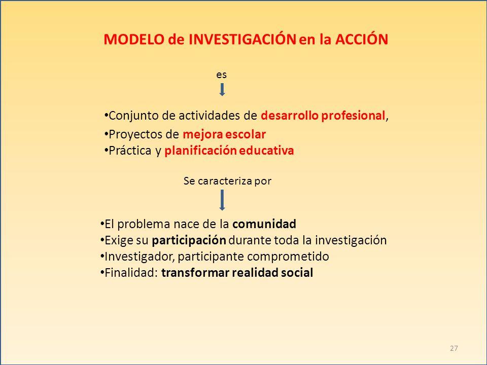 MODELO de INVESTIGACIÓN en la ACCIÓN