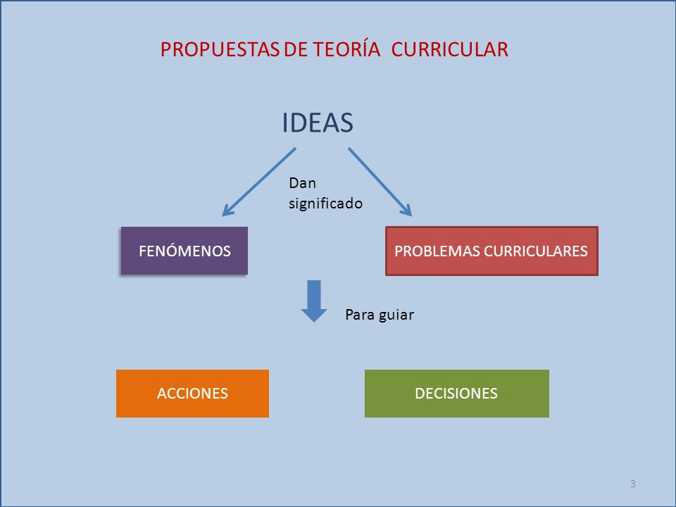 PROBLEMAS CURRICULARES
