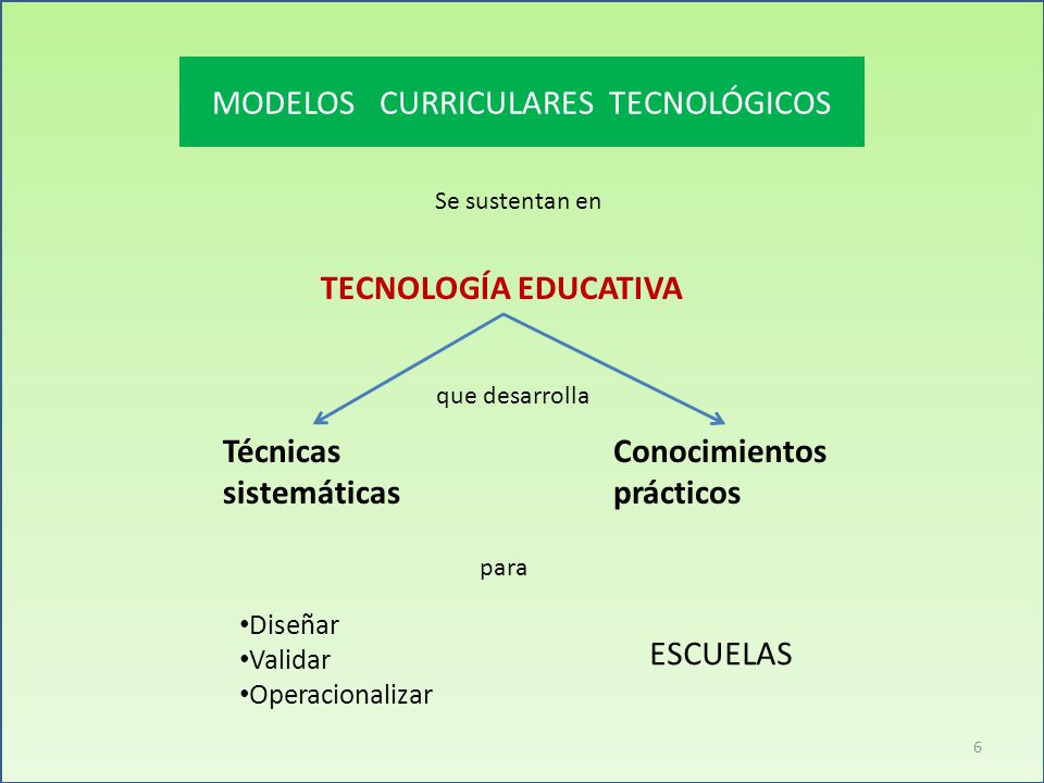 MODELOS CURRICULARES TECNOLÓGICOS