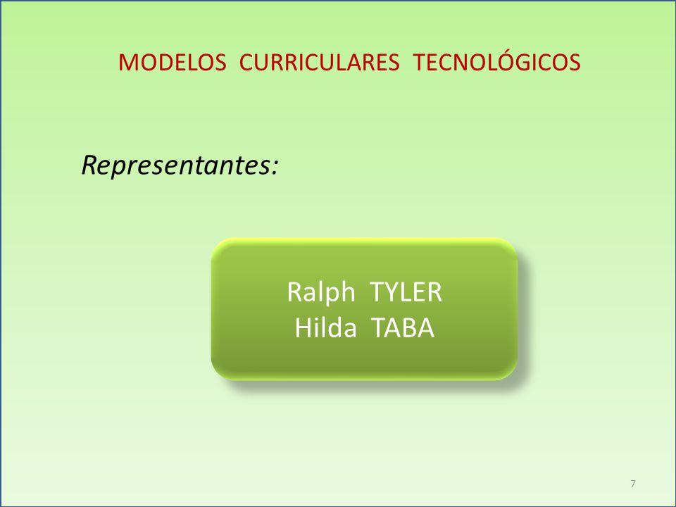 Representantes: Ralph TYLER Hilda TABA