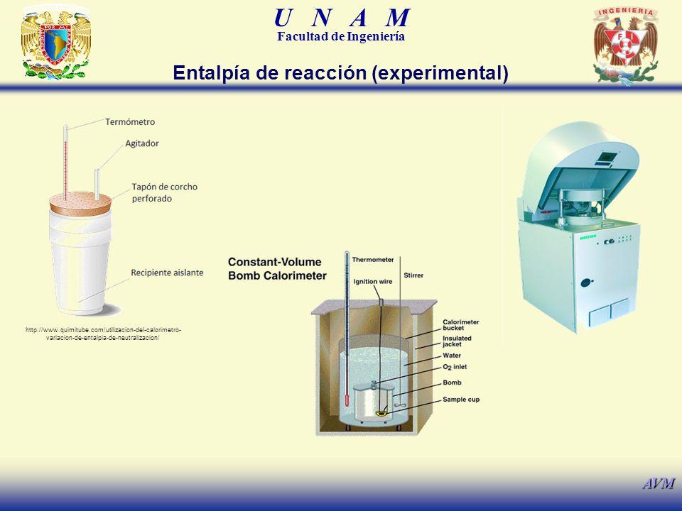 Entalpía de reacción (experimental)