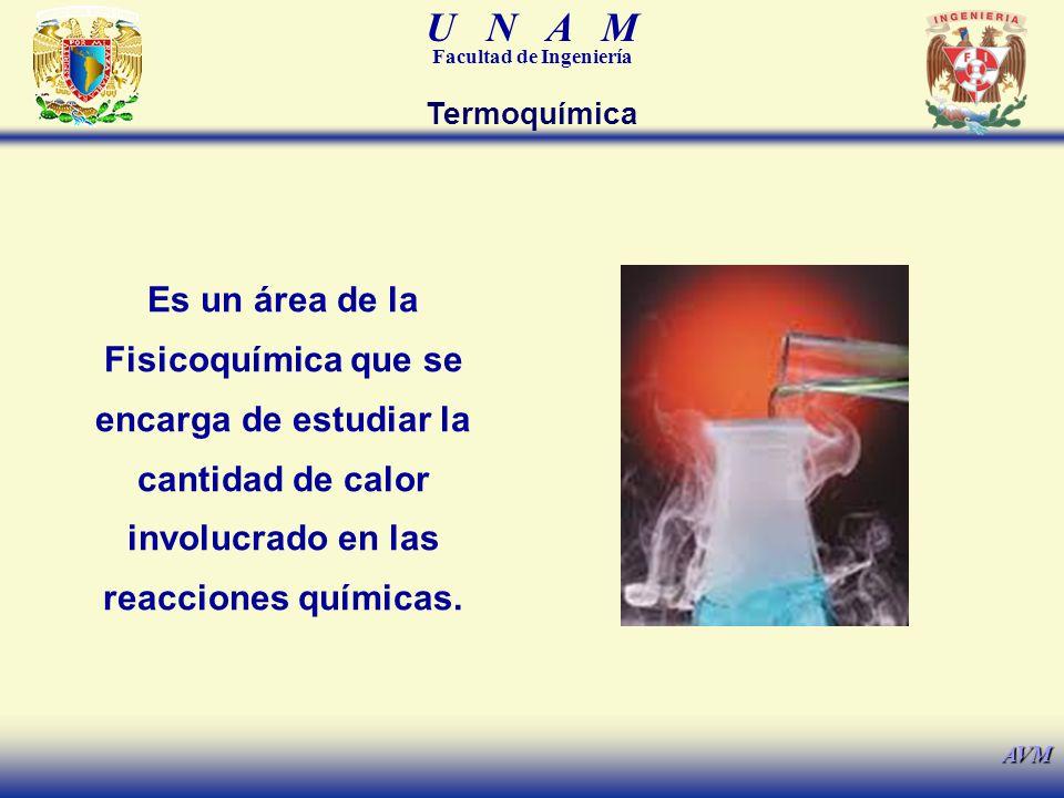 Termoquímica Es un área de la Fisicoquímica que se encarga de estudiar la cantidad de calor involucrado en las reacciones químicas.