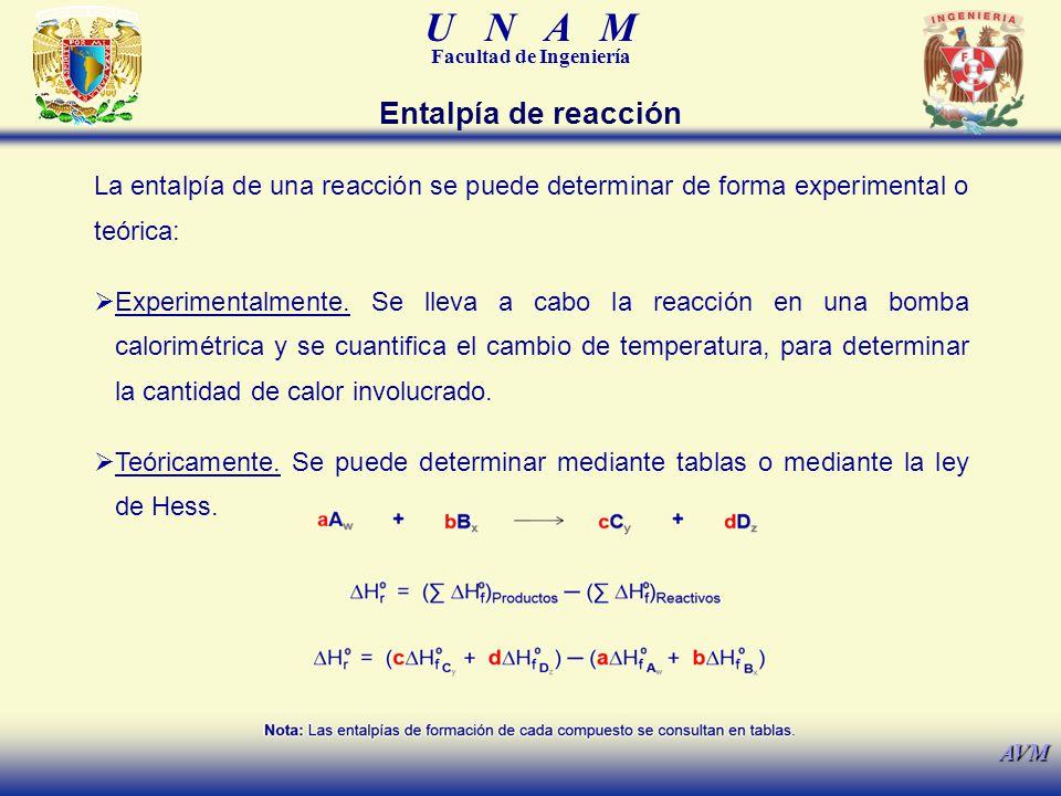 Entalpía de reacción La entalpía de una reacción se puede determinar de forma experimental o teórica: