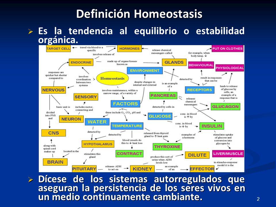 Definición Homeostasis