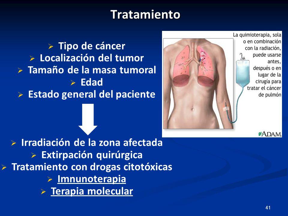 Tratamiento Tipo de cáncer Localización del tumor