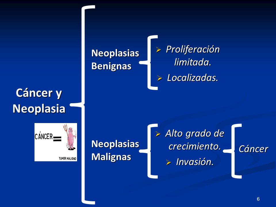Cáncer y Neoplasia Proliferación limitada. Neoplasias Benignas