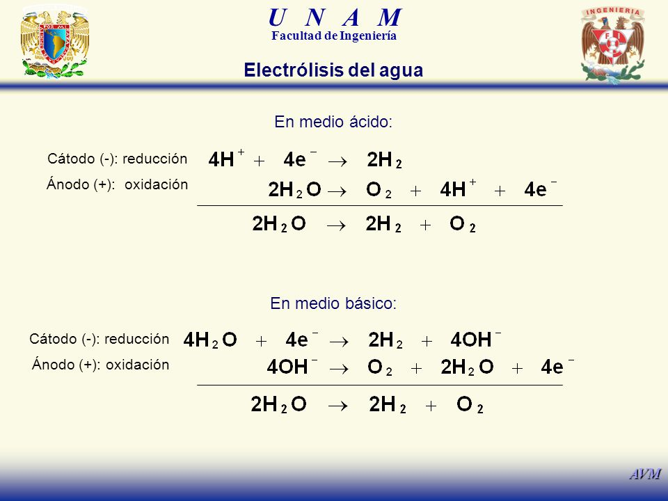 Electrólisis del agua En medio ácido: En medio básico: