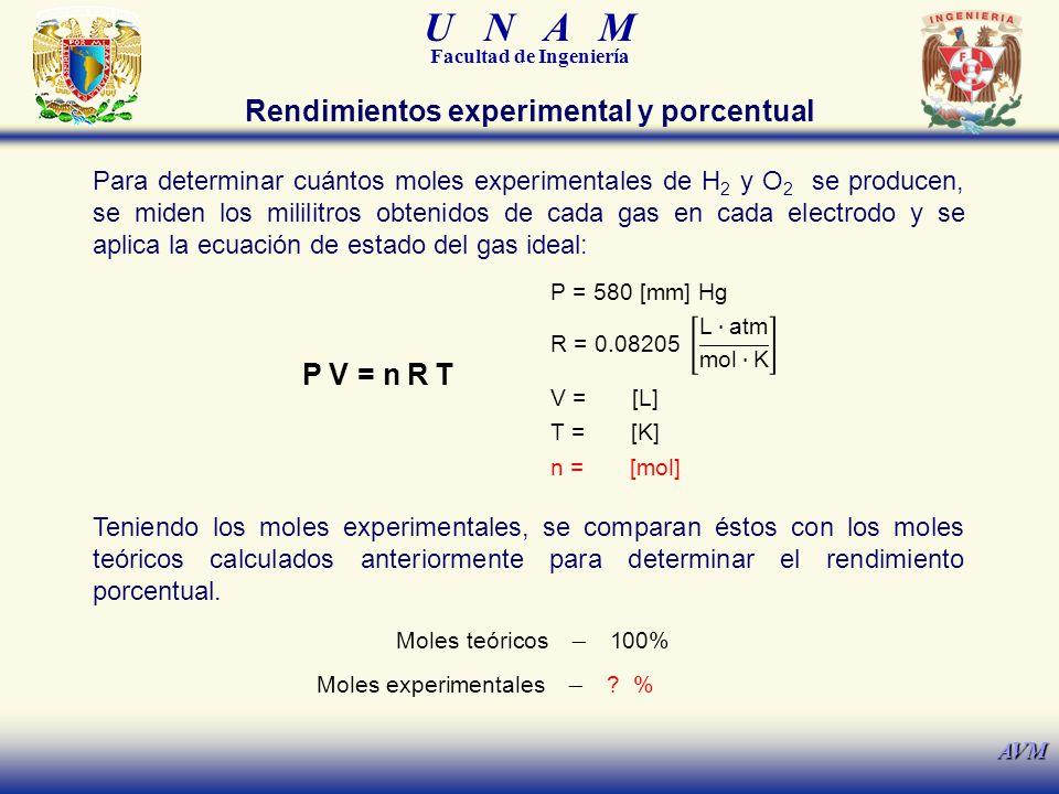 Rendimientos experimental y porcentual