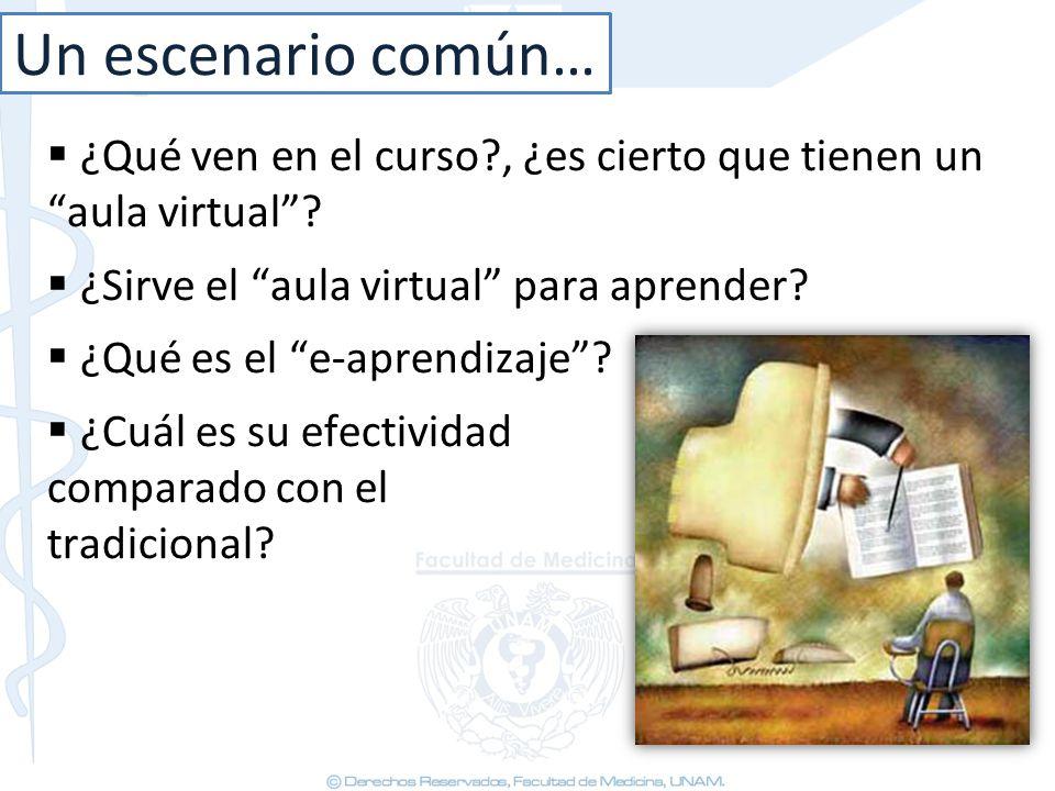 Un escenario común… ¿Qué ven en el curso , ¿es cierto que tienen un aula virtual ¿Sirve el aula virtual para aprender