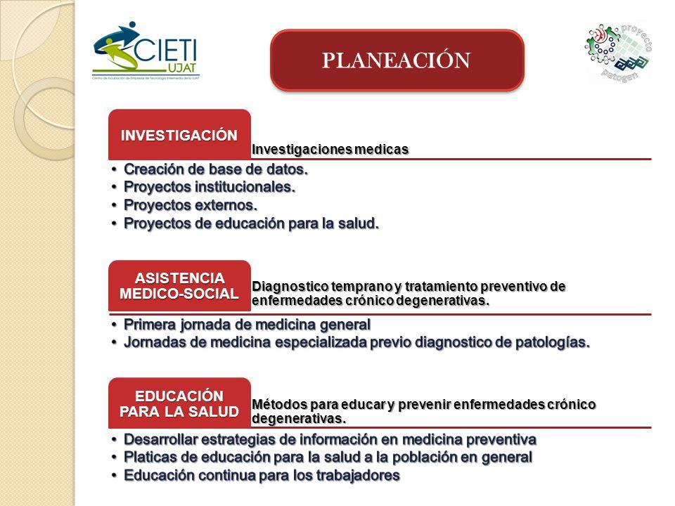ASISTENCIA MEDICO-SOCIAL EDUCACIÓN PARA LA SALUD