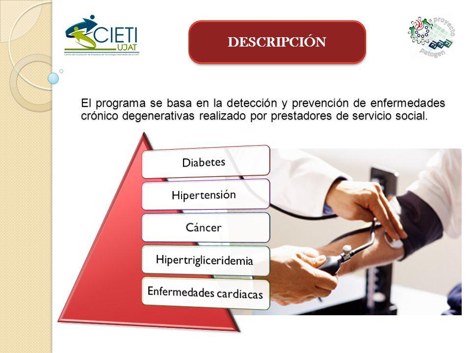 DESCRIPCIÓN Diabetes Hipertensión Cáncer Hipertrigliceridemia