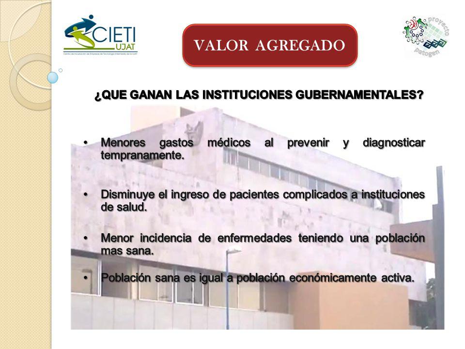VALOR AGREGADO ¿QUE GANAN LAS INSTITUCIONES GUBERNAMENTALES