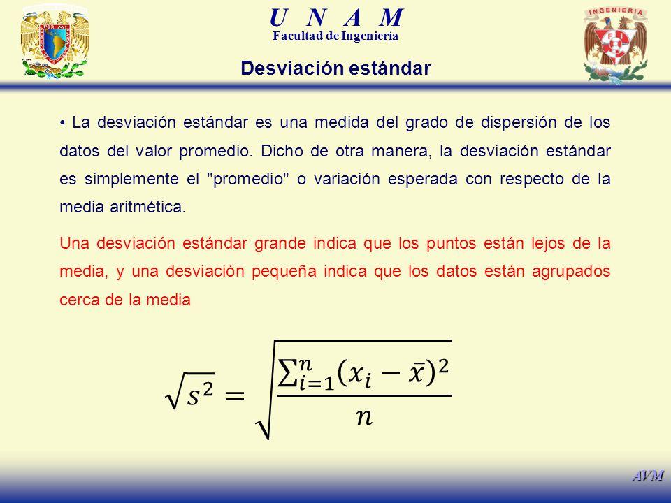 𝑠 2 = 𝑖=1 𝑛 𝑥 𝑖 − 𝑥 2 𝑛 Desviación estándar
