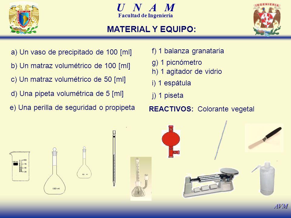 MATERIAL Y EQUIPO: f) 1 balanza granataria