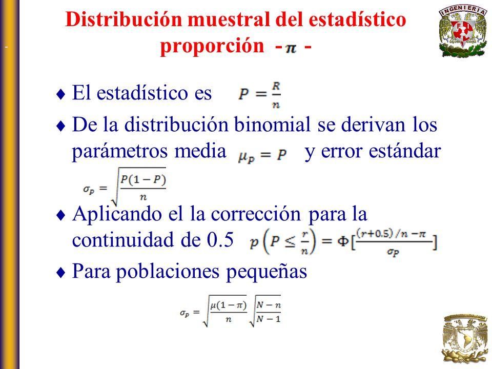 Distribución muestral del estadístico proporción - -
