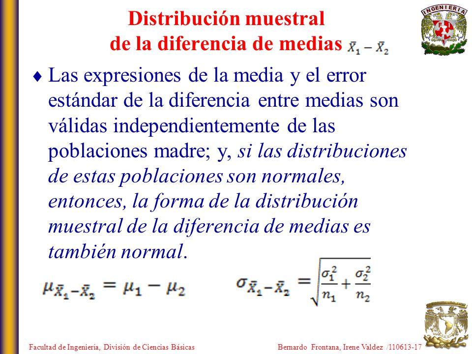 Distribución muestral de la diferencia de medias