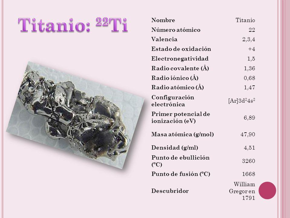 Titanio: 22Ti Nombre Titanio Número atómico 22 Valencia 2,3,4