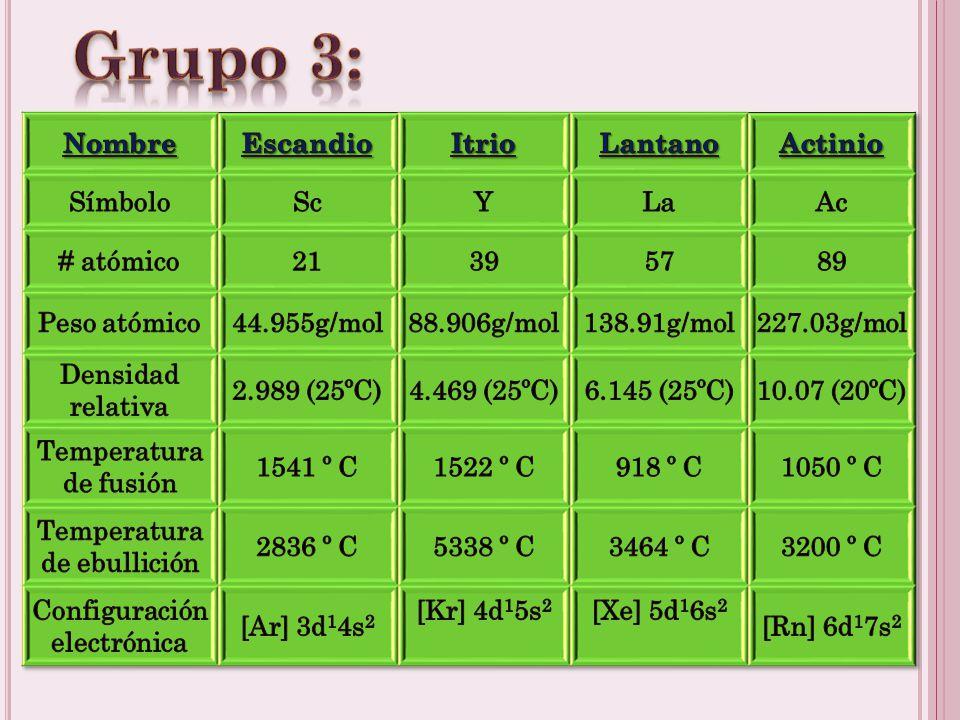Grupo 3: Nombre Escandio Itrio Lantano Actinio Símbolo Sc Y La Ac