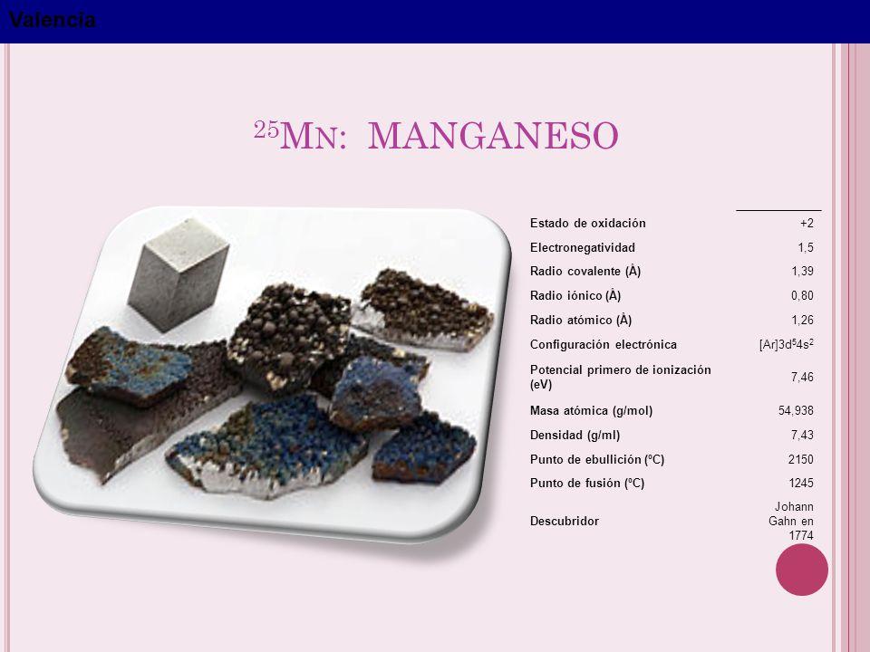 25Mn: MANGANESO Valencia Estado de oxidación +2 Electronegatividad 1,5