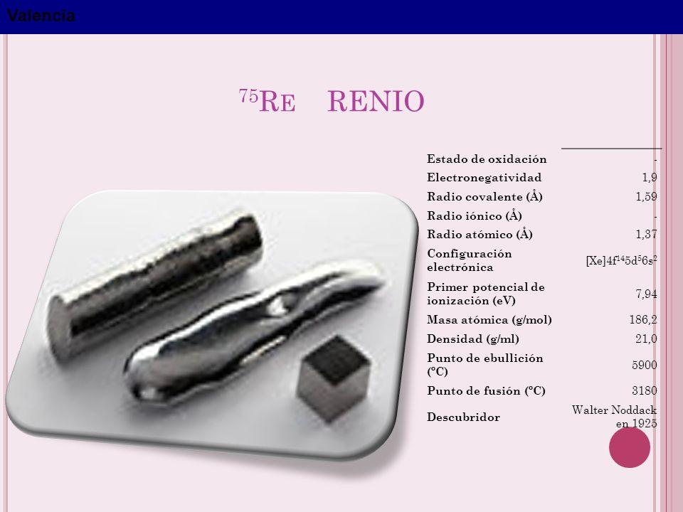 75Re RENIO Valencia Estado de oxidación - Electronegatividad 1,9