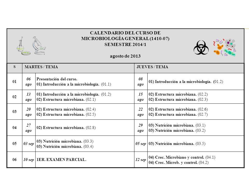 CALENDARIO DEL CURSO DE MICROBIOLOGÍA GENERAL (1410-07)