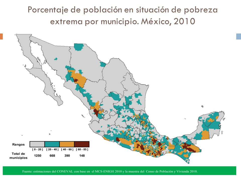 Porcentaje de población en situación de pobreza extrema por municipio
