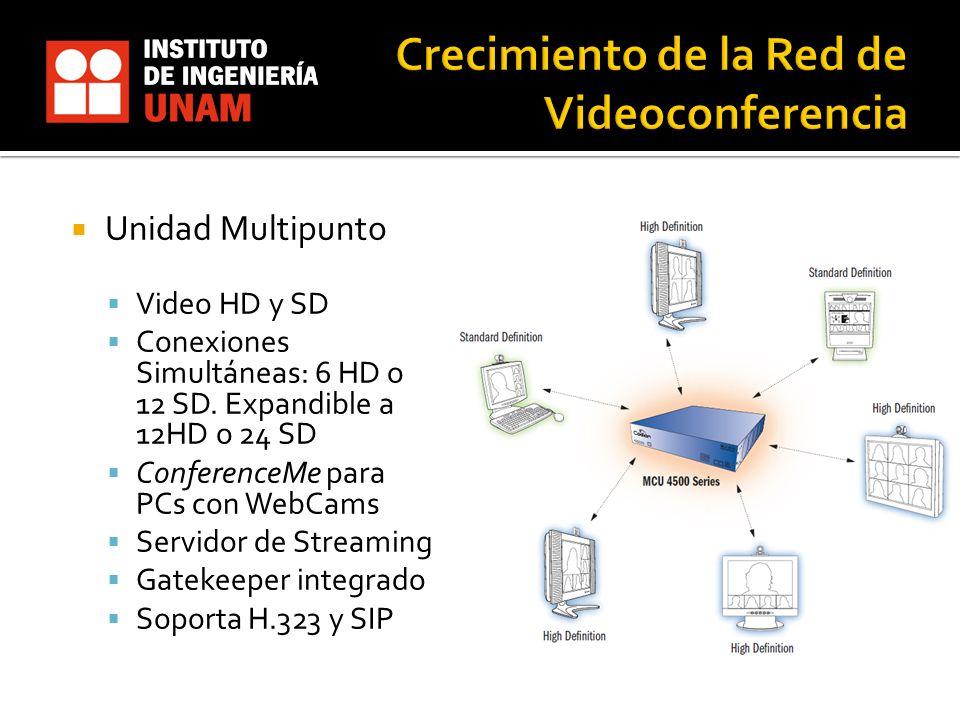 Crecimiento de la Red de Videoconferencia