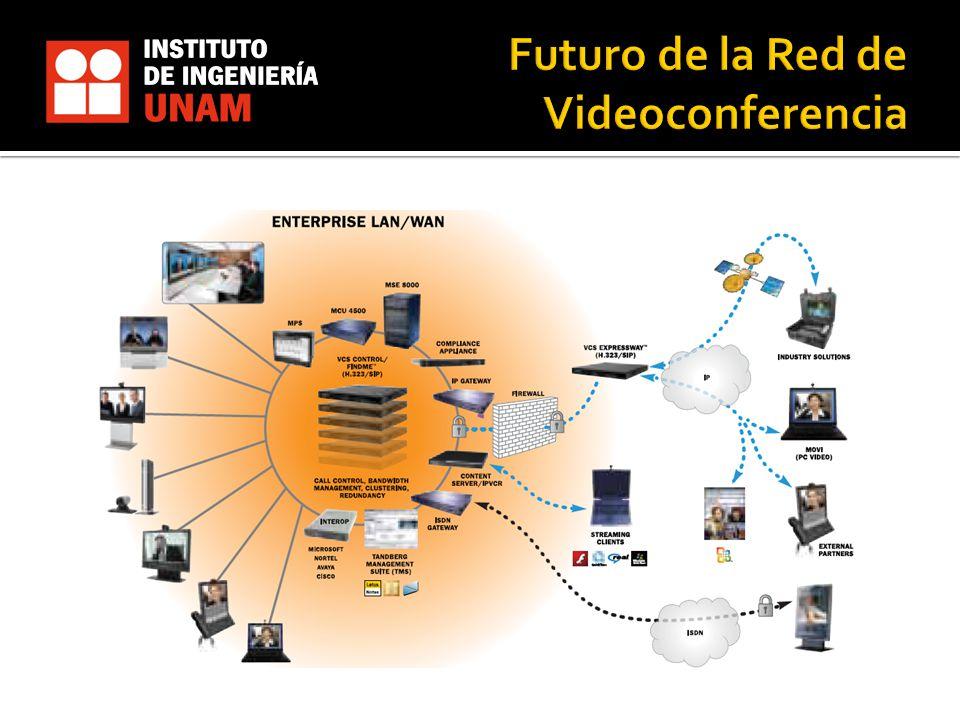 Futuro de la Red de Videoconferencia