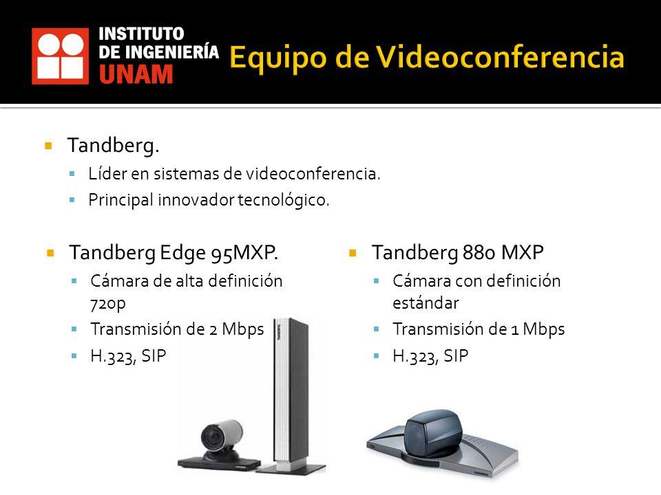 Equipo de Videoconferencia
