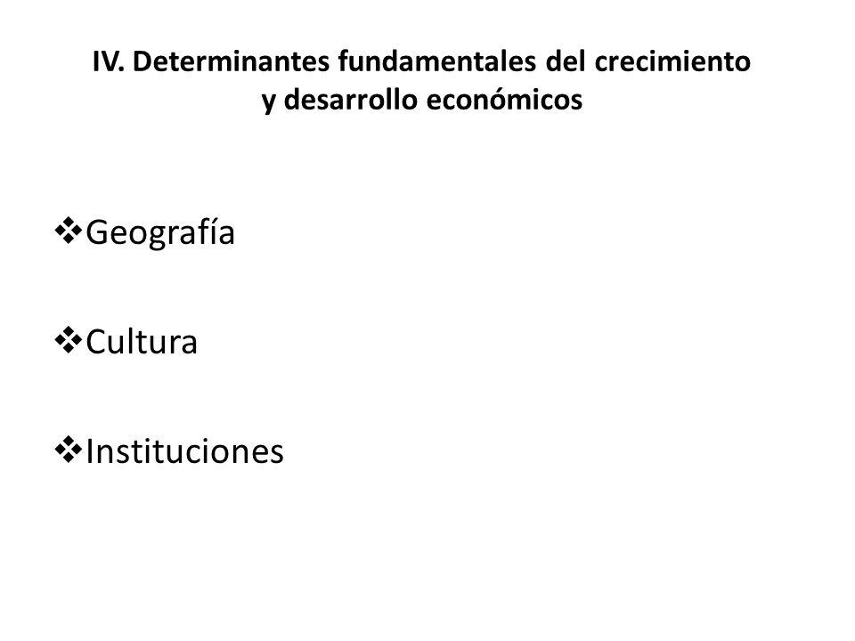 Geografía Cultura Instituciones