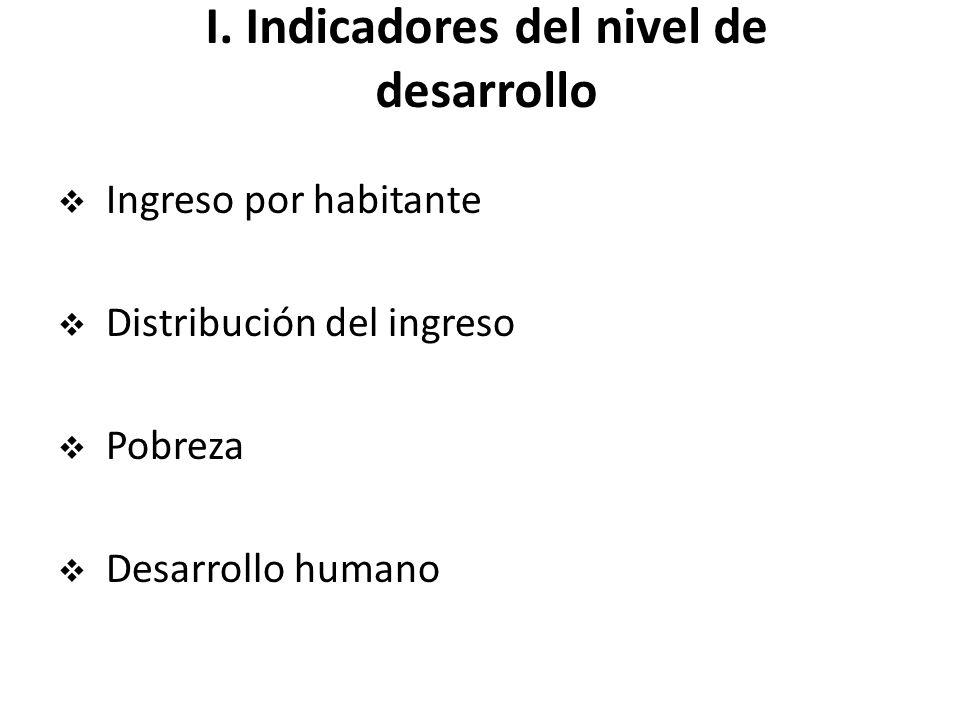 I. Indicadores del nivel de desarrollo