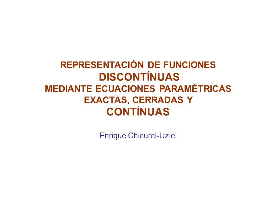 REPRESENTACIÓN DE FUNCIONES