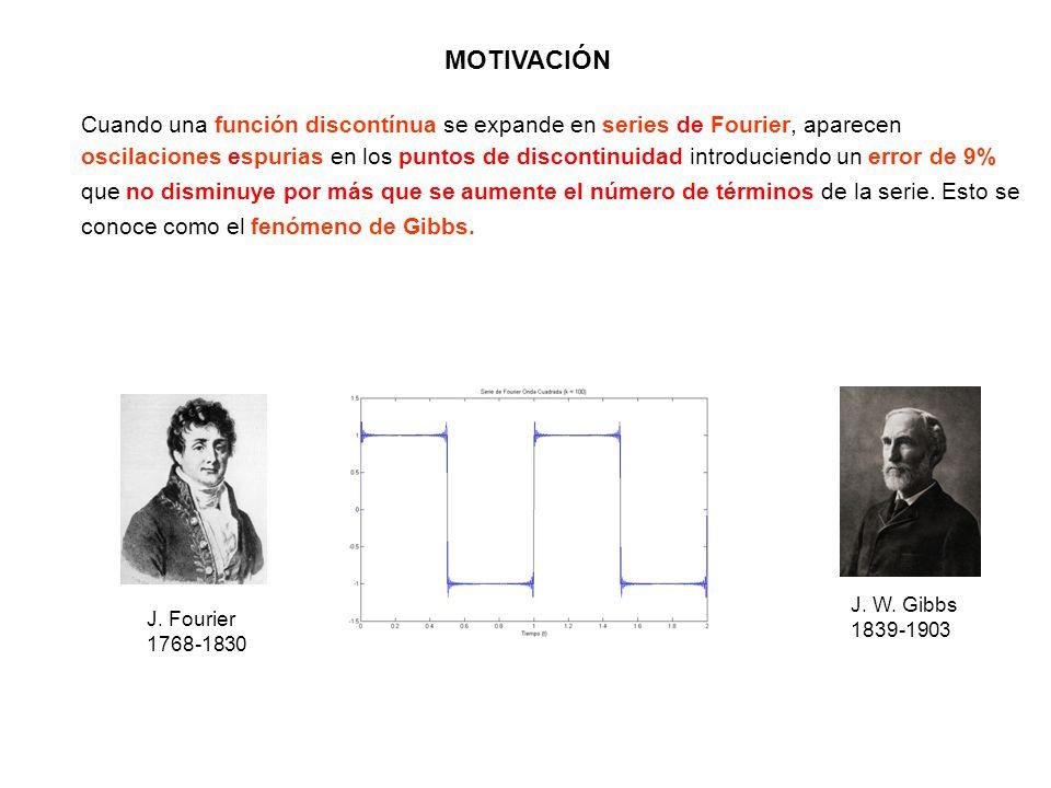 MOTIVACIÓN Cuando una función discontínua se expande en series de Fourier, aparecen.