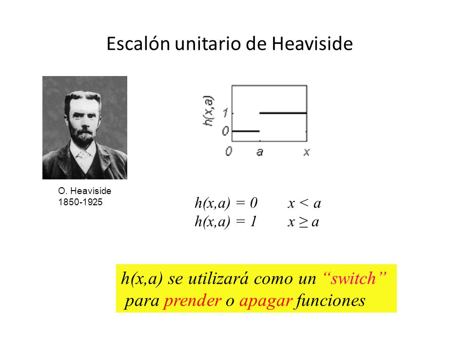 Escalón unitario de Heaviside