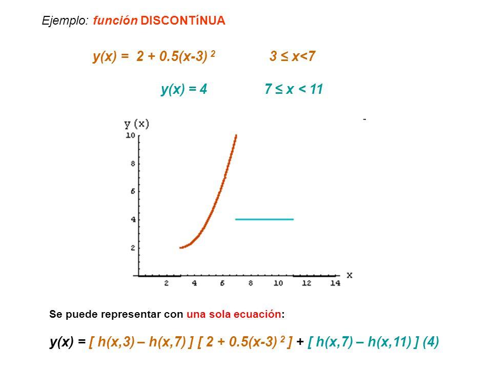 y(x) = 2 + 0.5(x-3) 2 3 ≤ x<7 y(x) = 4 7 ≤ x < 11